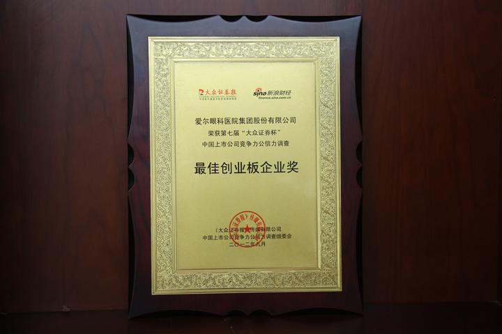创业板企业奖